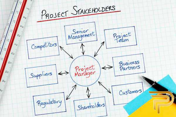معرفی انواع مدیریت پروژه