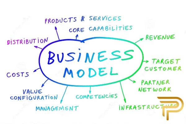 انواع مدلهای کسب و کار اینترنتی