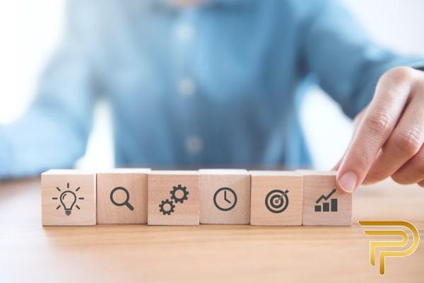 مدلهای کسب و کار اینترنتی
