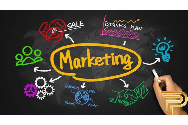تعریف بازاریابی Marketing چیست ؟